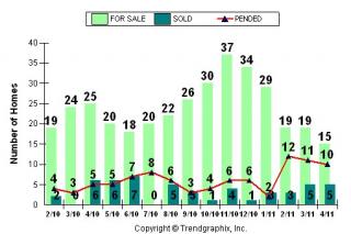 95864-short-sales
